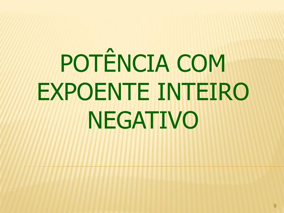 POTÊNCIA COM EXPOENTE INTEIRO NEGATIVO