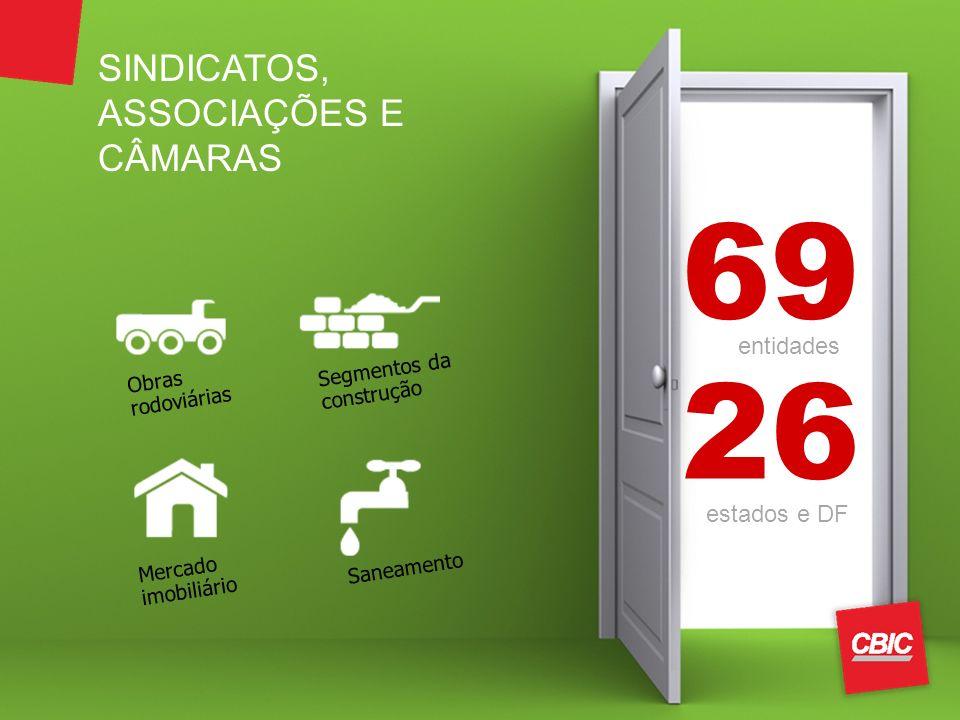 69 26 SINDICATOS, ASSOCIAÇÕES E CÂMARAS entidades estados e DF