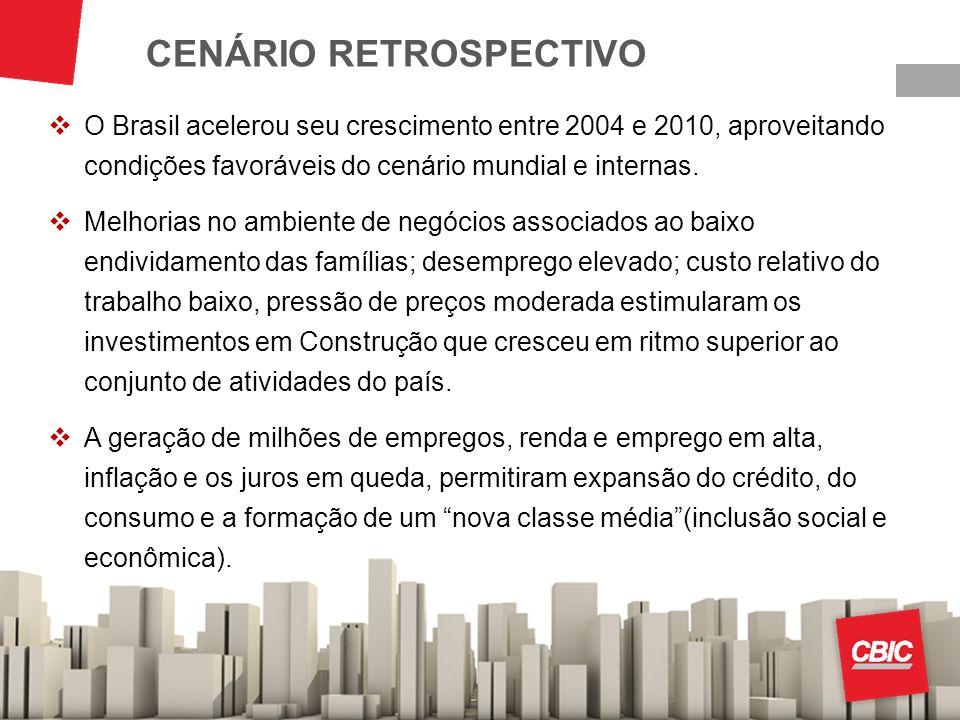 CENÁRIO RETROSPECTIVO