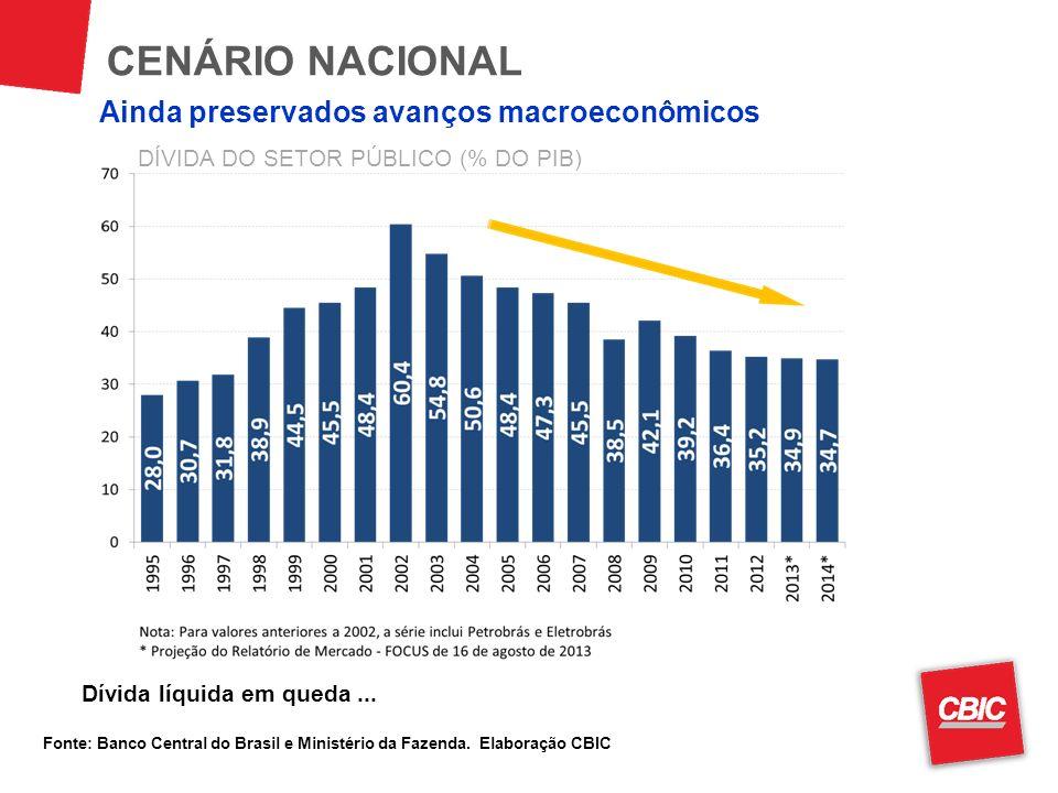 CENÁRIO NACIONAL Ainda preservados avanços macroeconômicos