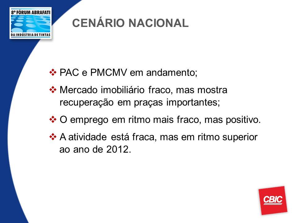 CENÁRIO NACIONAL PAC e PMCMV em andamento;
