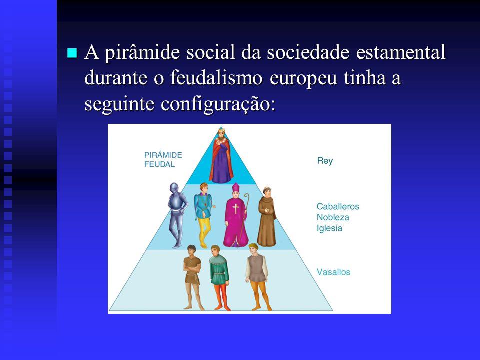 A pirâmide social da sociedade estamental durante o feudalismo europeu tinha a seguinte configuração: