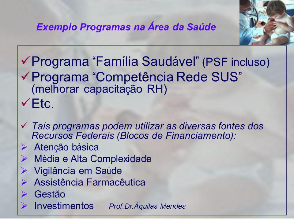 Exemplo Programas na Área da Saúde