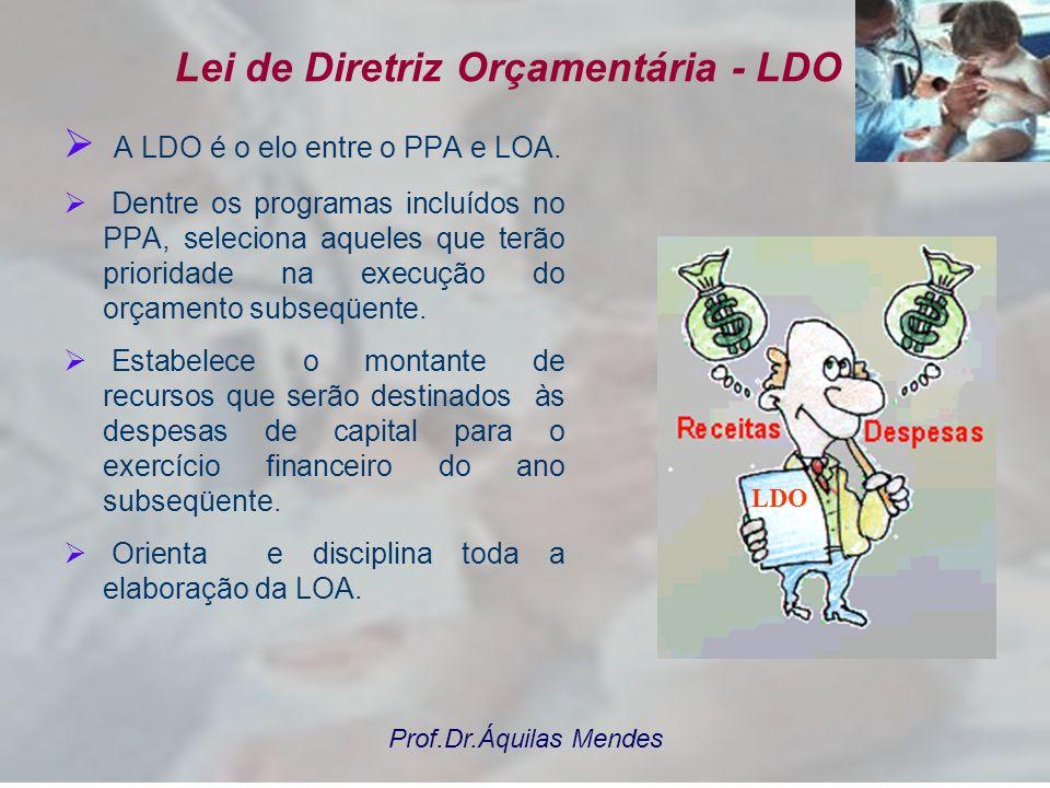 Lei de Diretriz Orçamentária - LDO