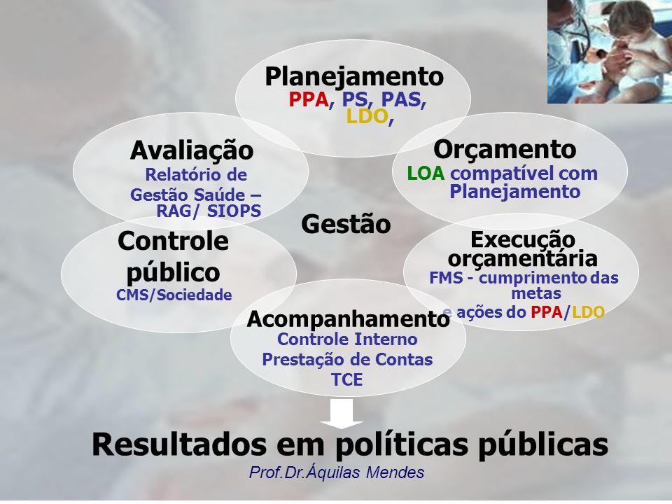 Resultados em políticas públicas