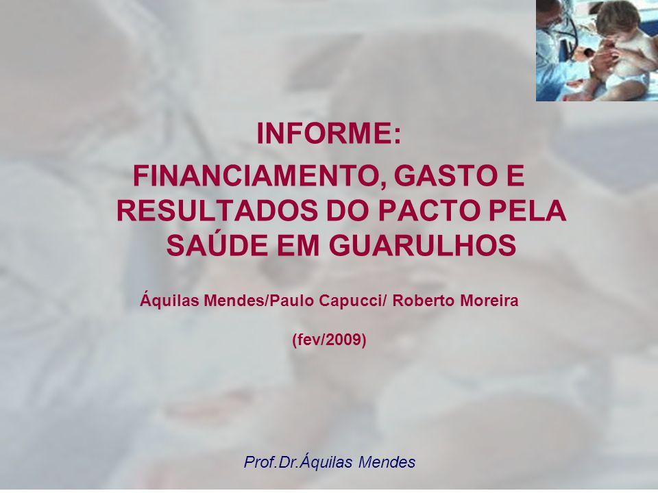 FINANCIAMENTO, GASTO E RESULTADOS DO PACTO PELA SAÚDE EM GUARULHOS