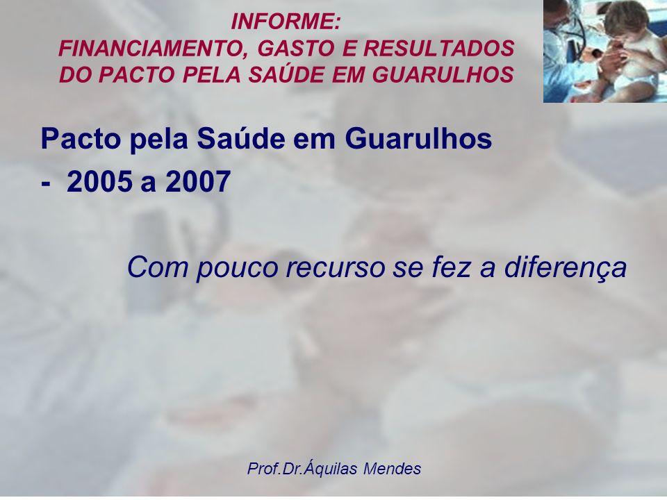 Pacto pela Saúde em Guarulhos - 2005 a 2007