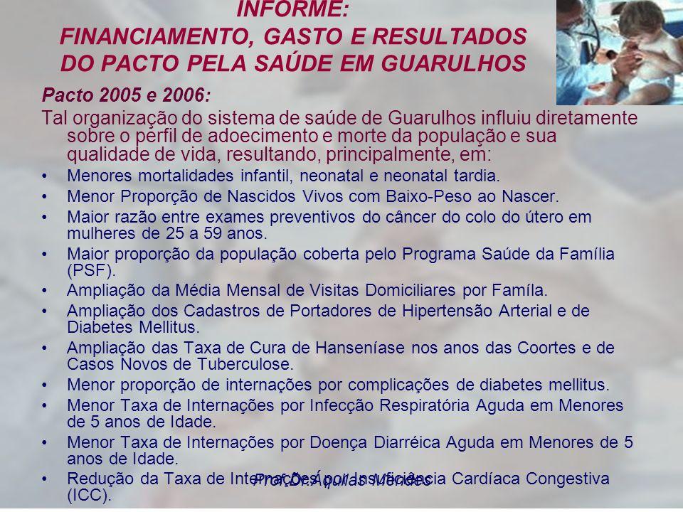 INFORME: FINANCIAMENTO, GASTO E RESULTADOS DO PACTO PELA SAÚDE EM GUARULHOS