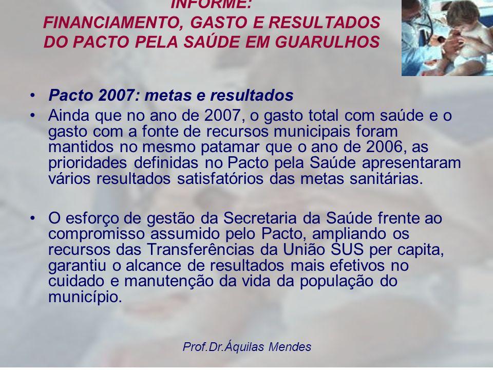 Pacto 2007: metas e resultados