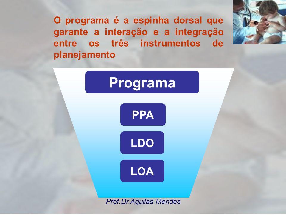O programa é a espinha dorsal que garante a interação e a integração entre os três instrumentos de planejamento