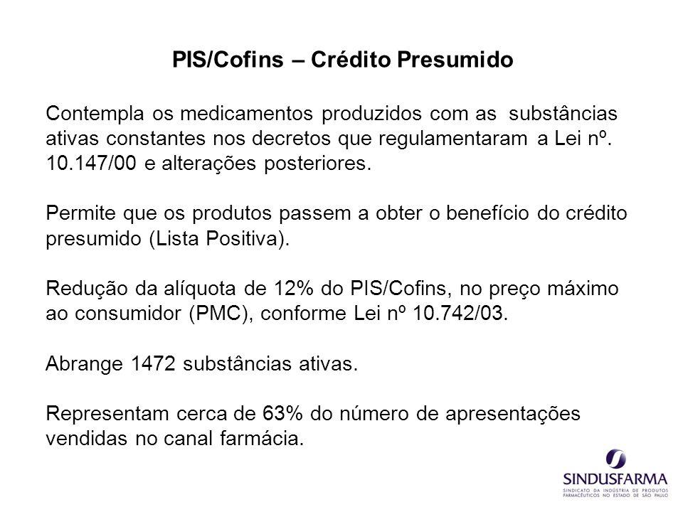 PIS/Cofins – Crédito Presumido