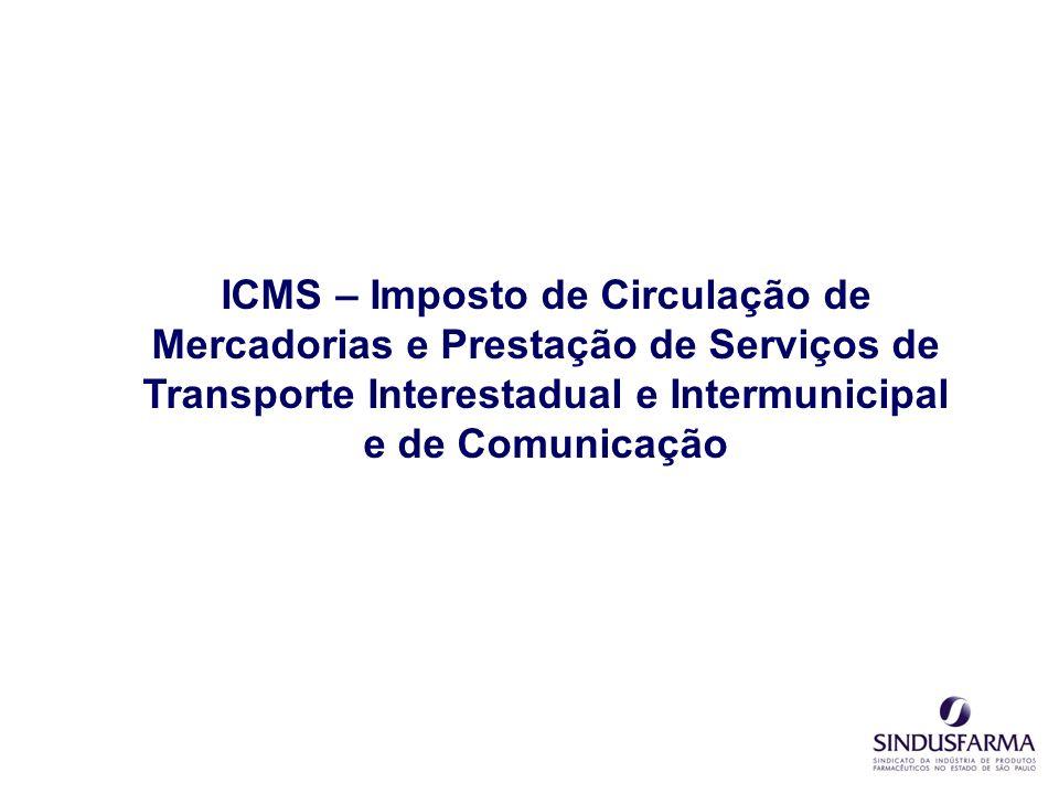 ICMS – Imposto de Circulação de Mercadorias e Prestação de Serviços de Transporte Interestadual e Intermunicipal e de Comunicação