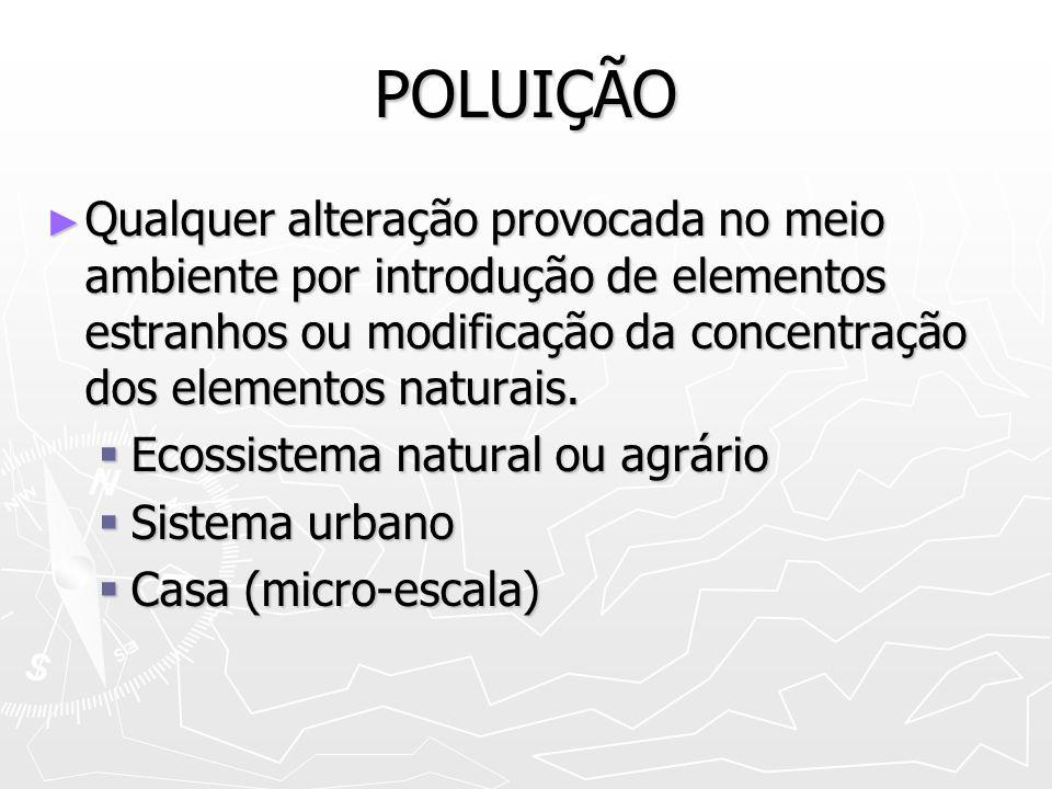 POLUIÇÃO Qualquer alteração provocada no meio ambiente por introdução de elementos estranhos ou modificação da concentração dos elementos naturais.