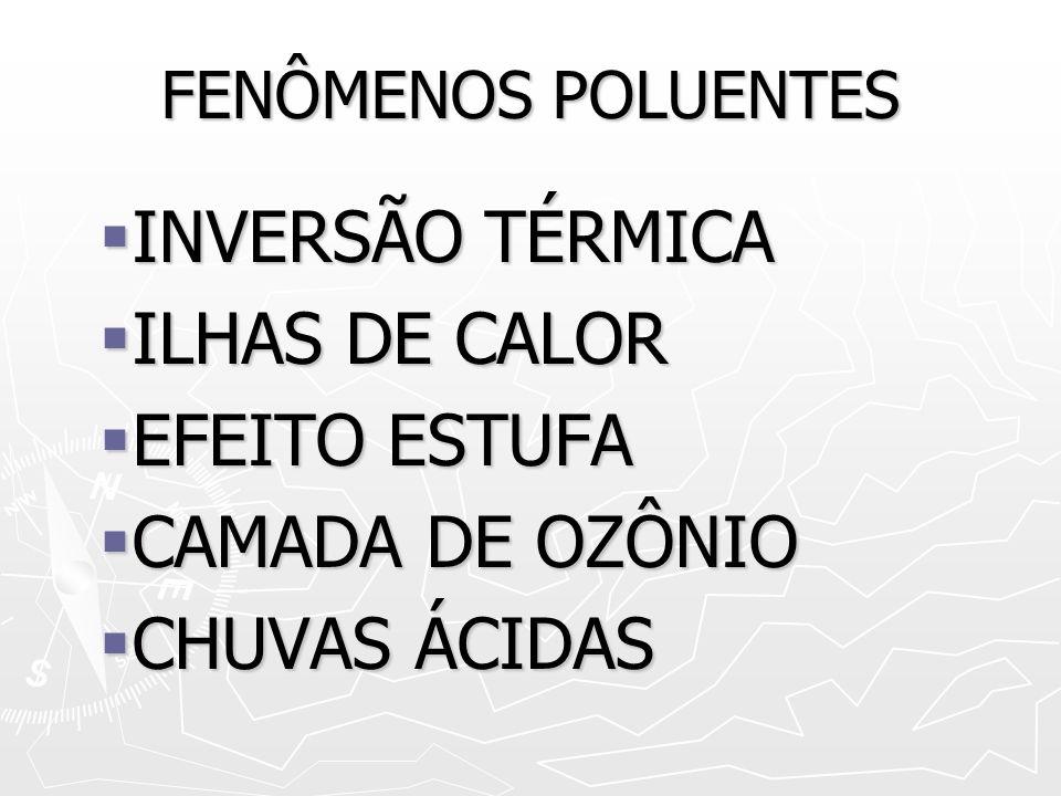 INVERSÃO TÉRMICA ILHAS DE CALOR EFEITO ESTUFA CAMADA DE OZÔNIO