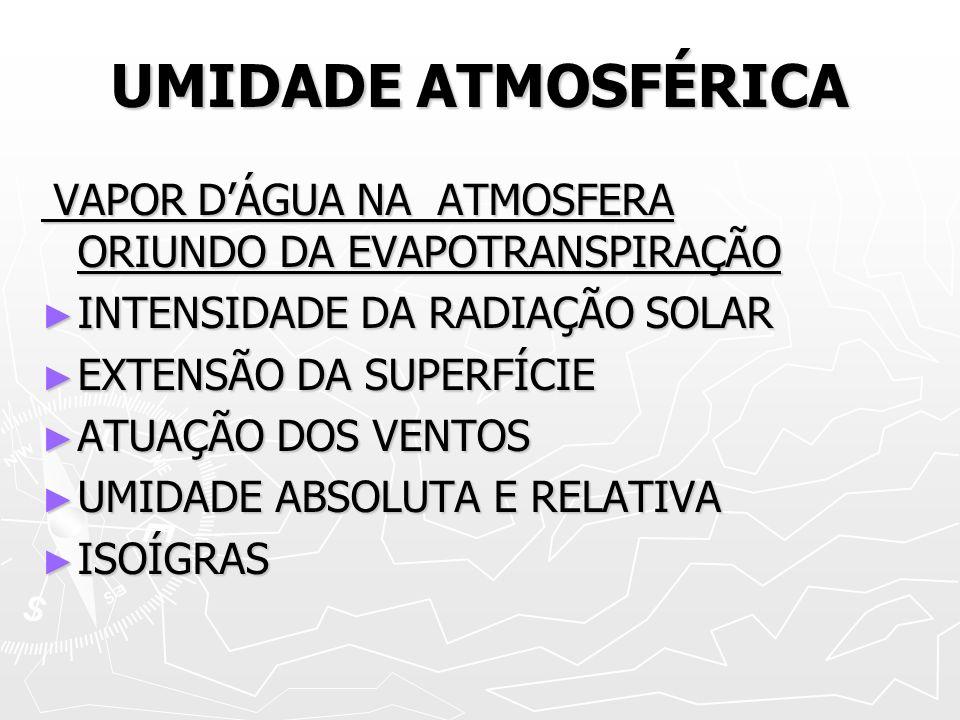 UMIDADE ATMOSFÉRICA INTENSIDADE DA RADIAÇÃO SOLAR