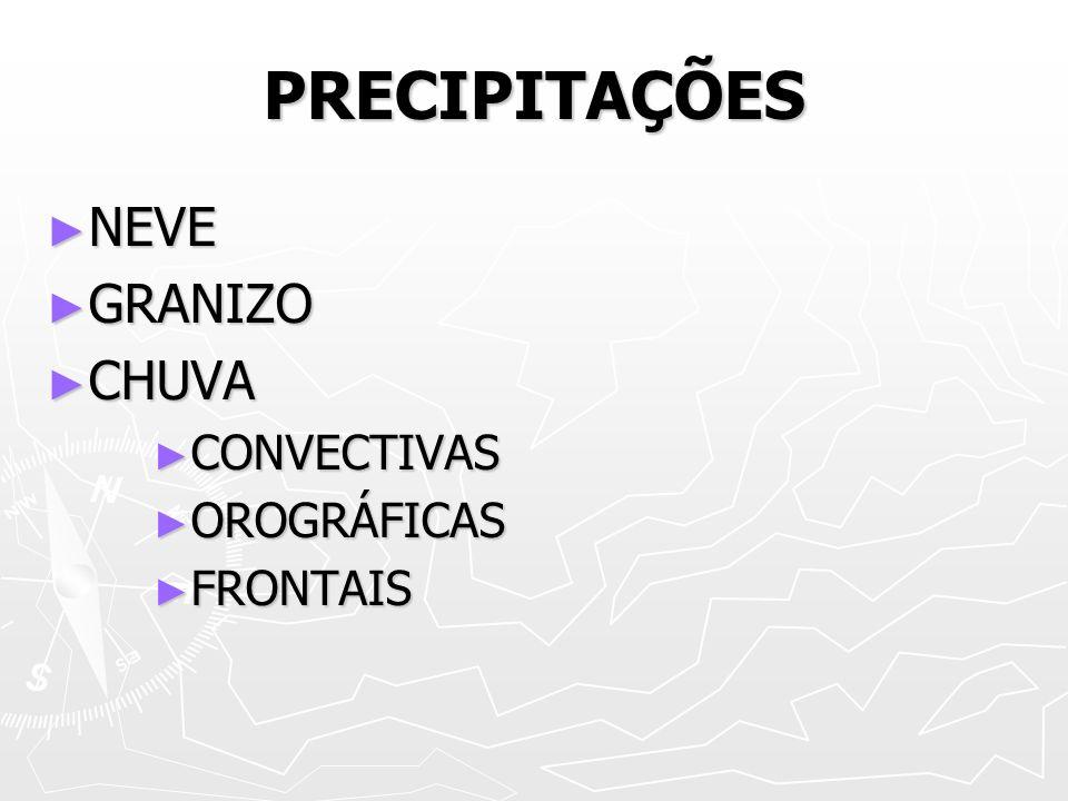 PRECIPITAÇÕES NEVE GRANIZO CHUVA CONVECTIVAS OROGRÁFICAS FRONTAIS