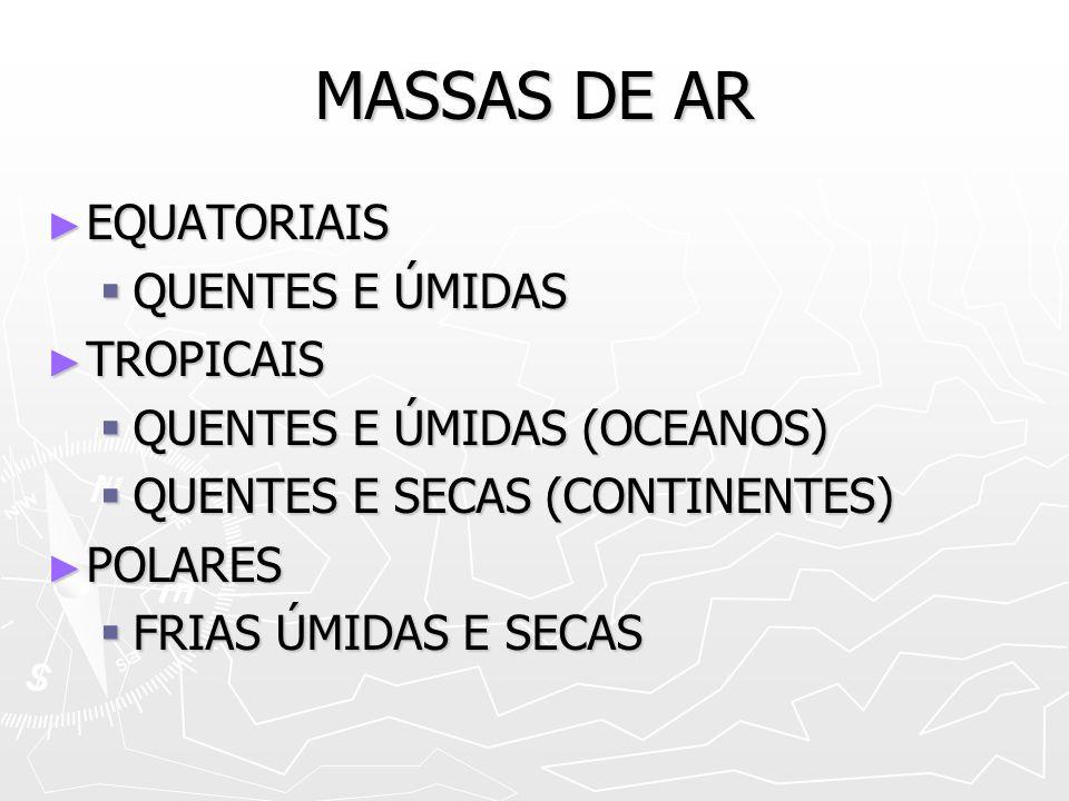 MASSAS DE AR EQUATORIAIS QUENTES E ÚMIDAS TROPICAIS
