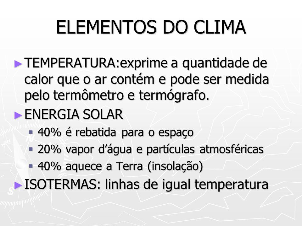 ELEMENTOS DO CLIMA TEMPERATURA:exprime a quantidade de calor que o ar contém e pode ser medida pelo termômetro e termógrafo.