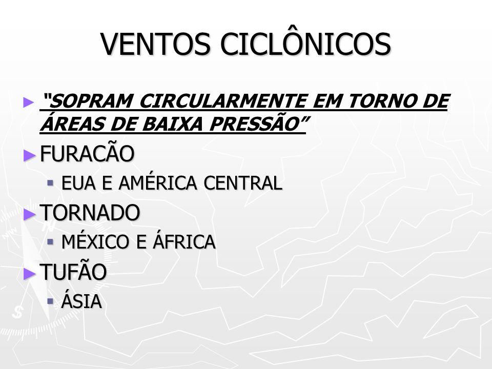VENTOS CICLÔNICOS FURACÃO TORNADO TUFÃO