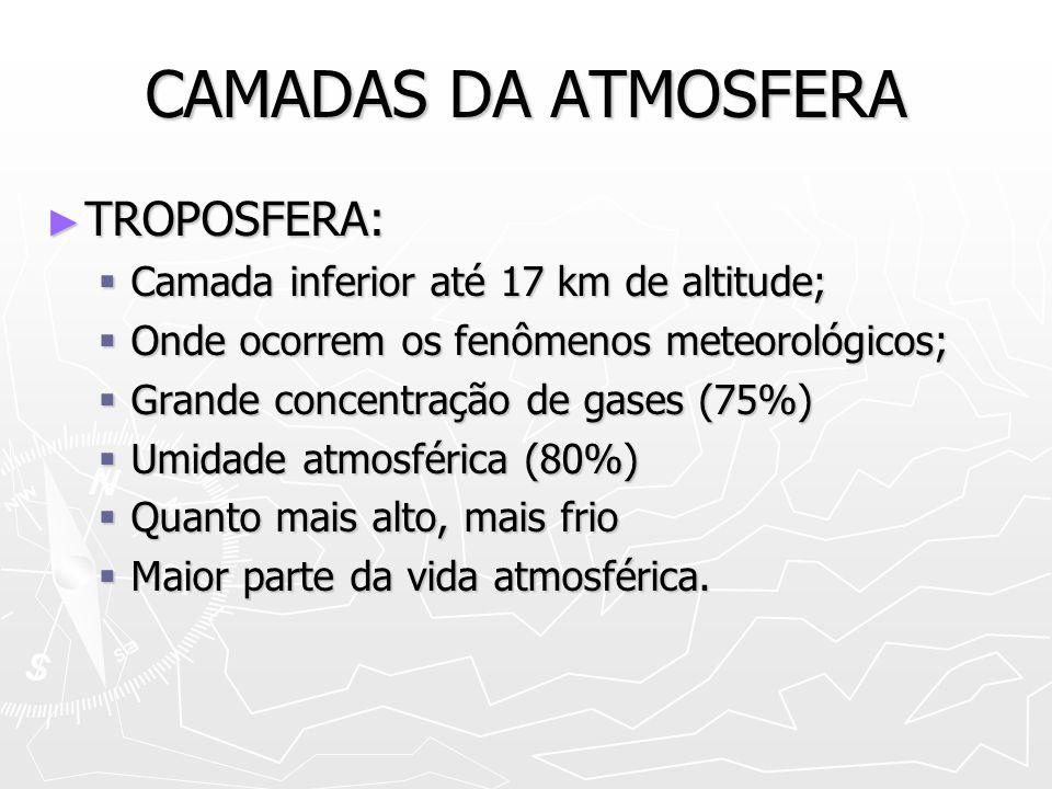 CAMADAS DA ATMOSFERA TROPOSFERA: