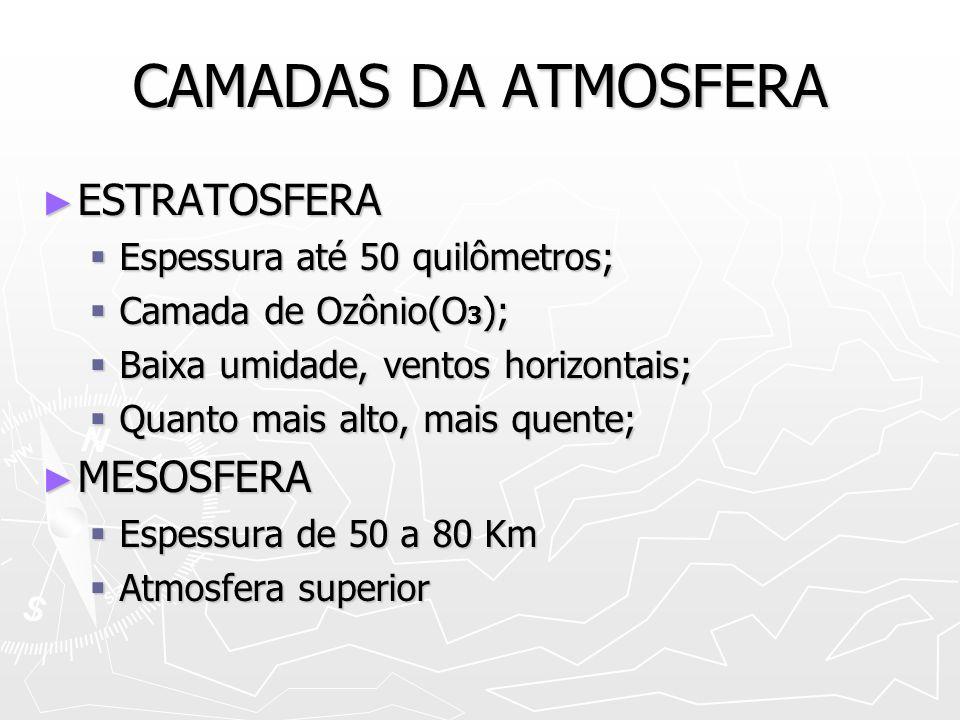 CAMADAS DA ATMOSFERA ESTRATOSFERA MESOSFERA
