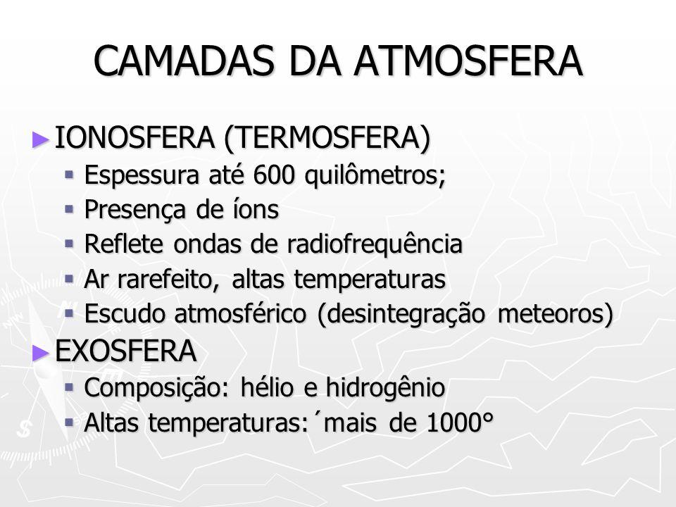 CAMADAS DA ATMOSFERA IONOSFERA (TERMOSFERA) EXOSFERA