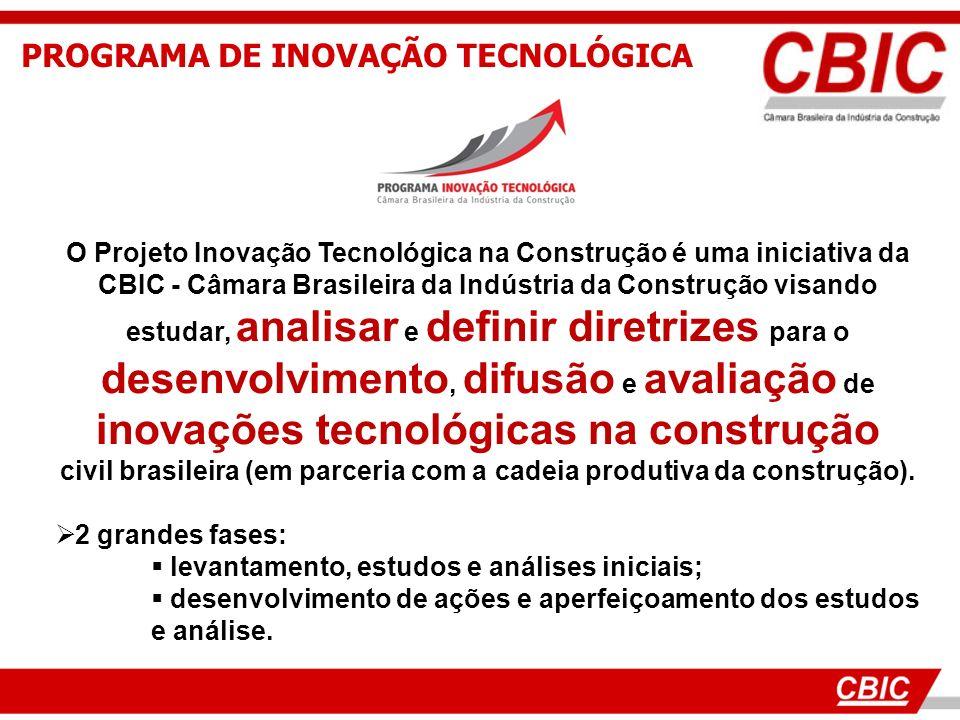 inovações tecnológicas na construção