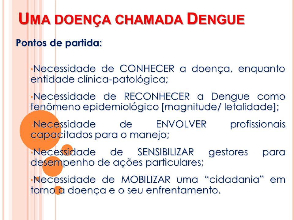 Uma doença chamada Dengue