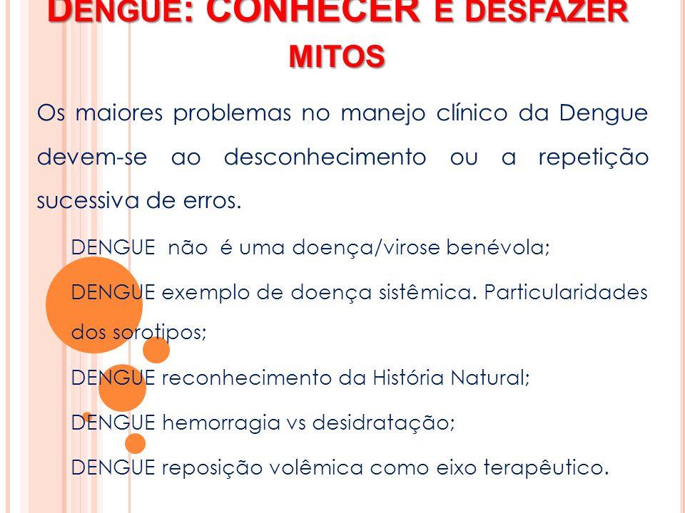 Dengue: CONHECER e desfazer mitos