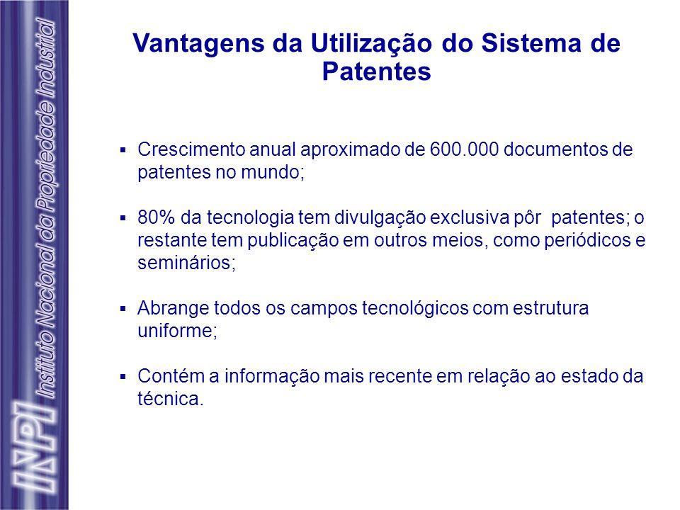 Vantagens da Utilização do Sistema de Patentes