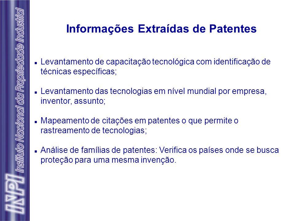 Informações Extraídas de Patentes