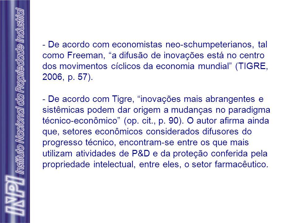 - De acordo com economistas neo-schumpeterianos, tal como Freeman, a difusão de inovações está no centro dos movimentos cíclicos da economia mundial (TIGRE, 2006, p. 57).