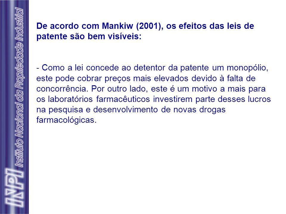 De acordo com Mankiw (2001), os efeitos das leis de patente são bem visíveis: