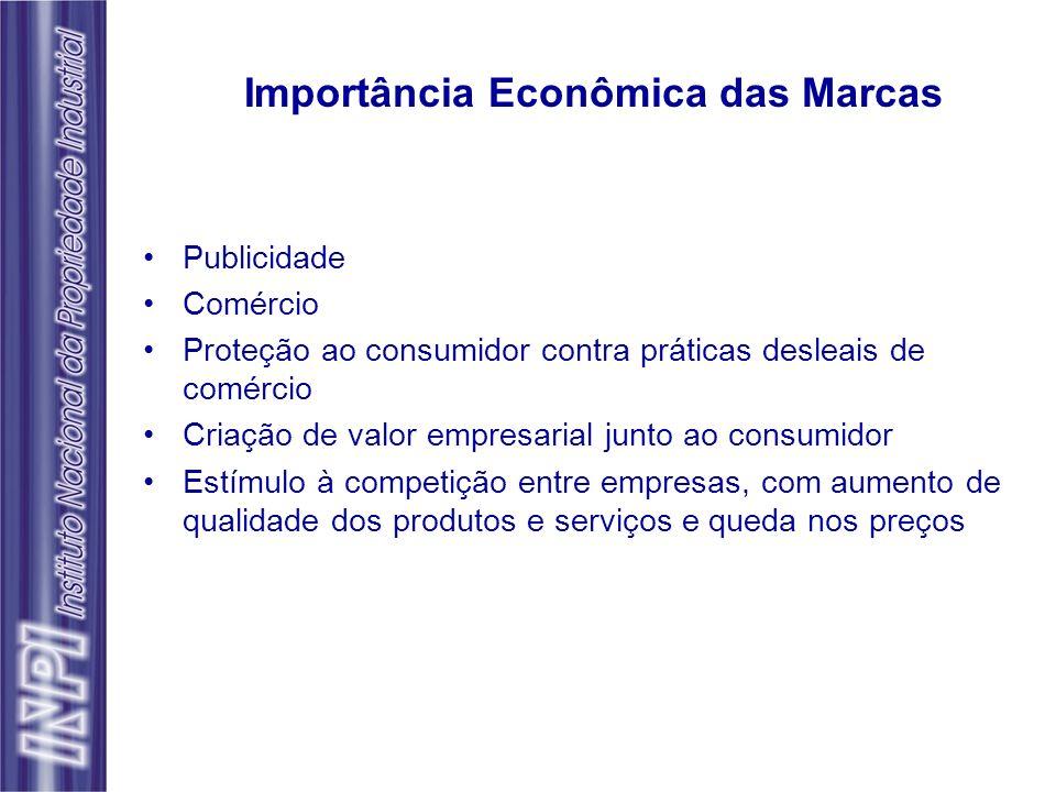 Importância Econômica das Marcas