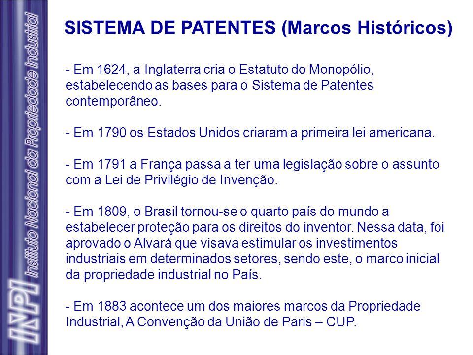 SISTEMA DE PATENTES (Marcos Históricos)