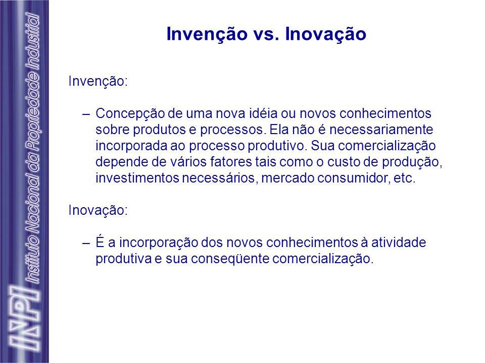 Invenção vs. Inovação Invenção: