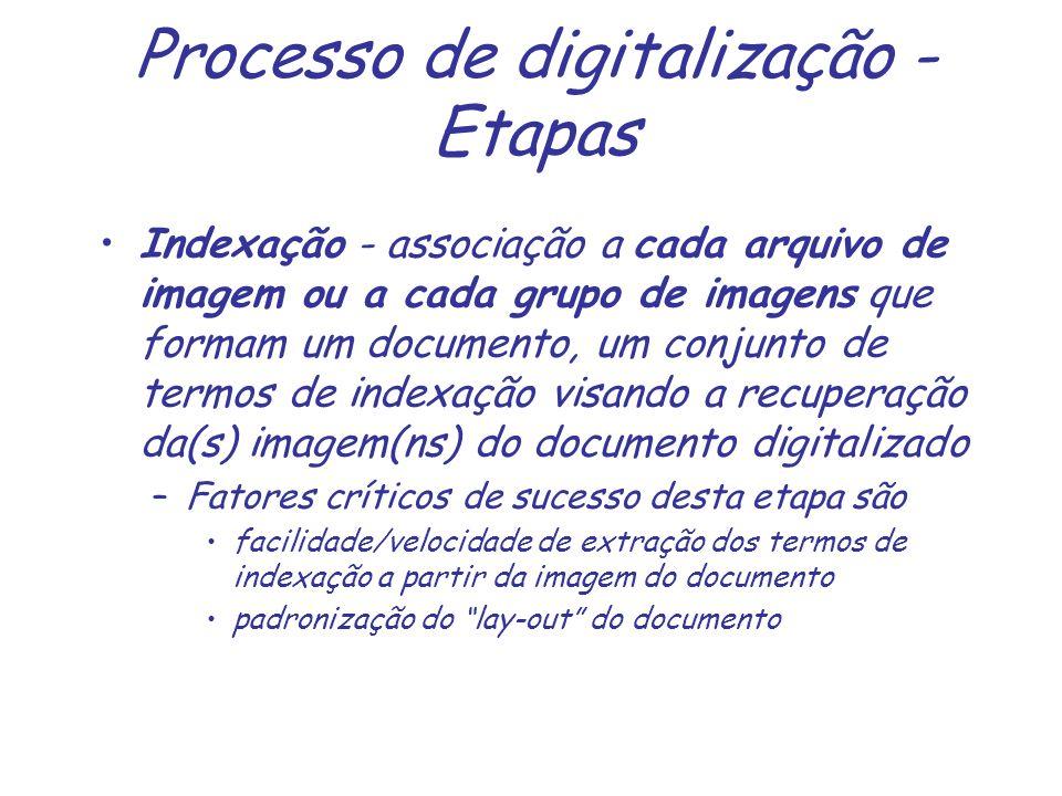 Processo de digitalização - Etapas