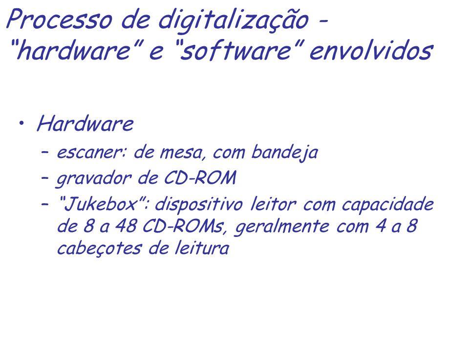 Processo de digitalização - hardware e software envolvidos