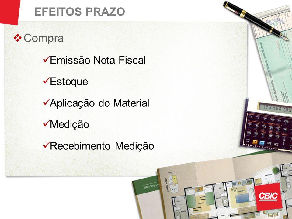 EFEITOS PRAZO Compra Emissão Nota Fiscal Estoque Aplicação do Material