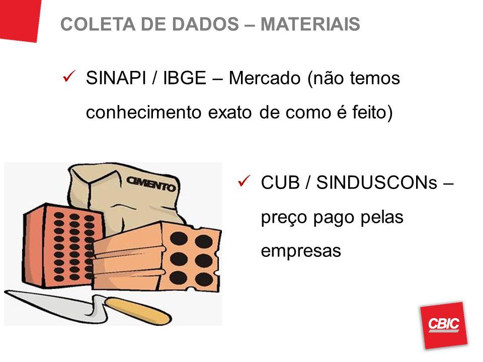COLETA DE DADOS – MATERIAIS