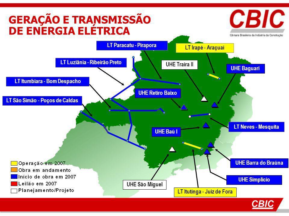 GERAÇÃO E TRANSMISSÃO DE ENERGIA ELÉTRICA LT Paracatu - Pirapora