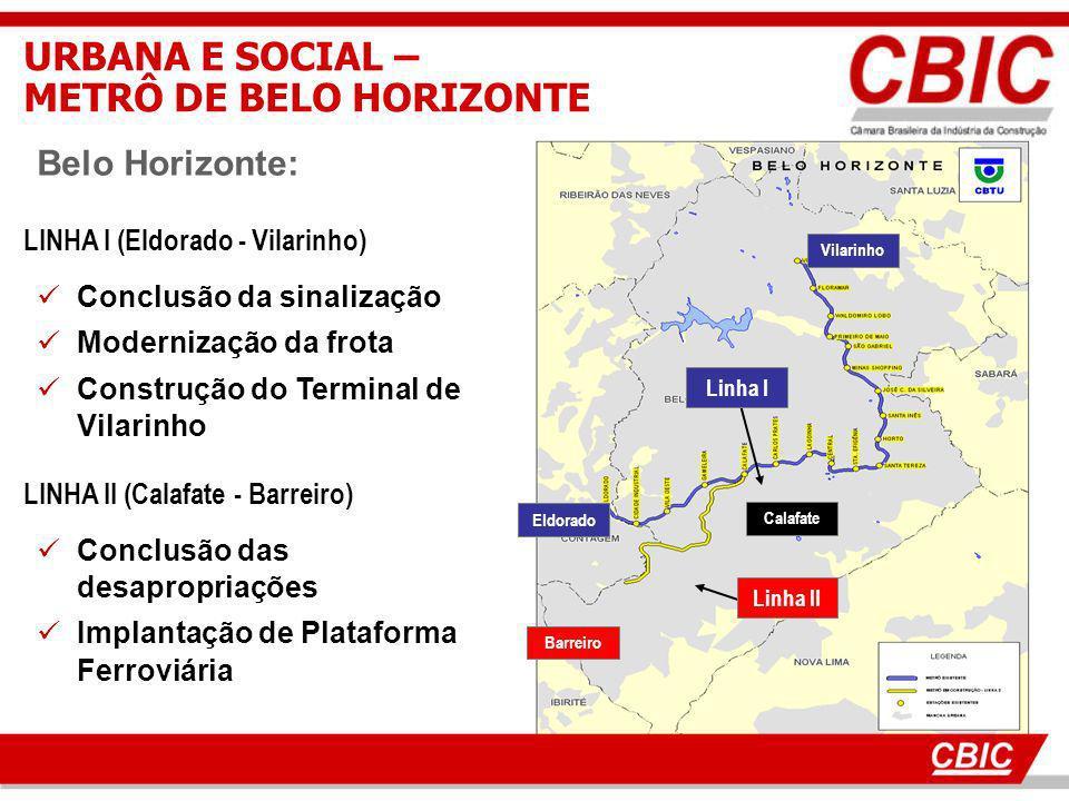 METRÔ DE BELO HORIZONTE