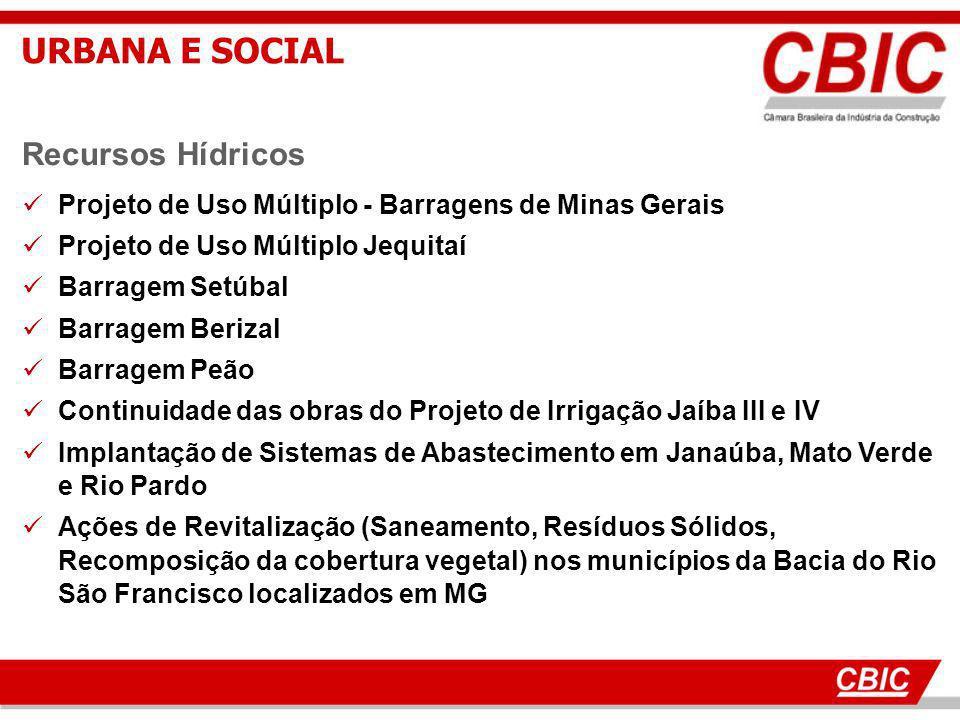 URBANA E SOCIAL Recursos Hídricos