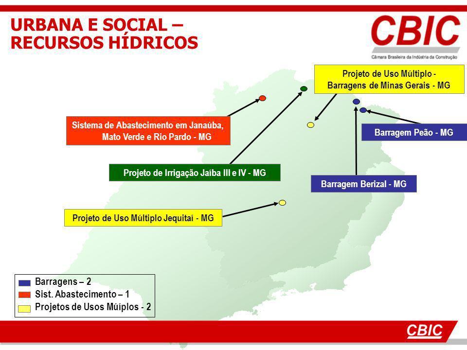 URBANA E SOCIAL – RECURSOS HÍDRICOS Barragens – 2