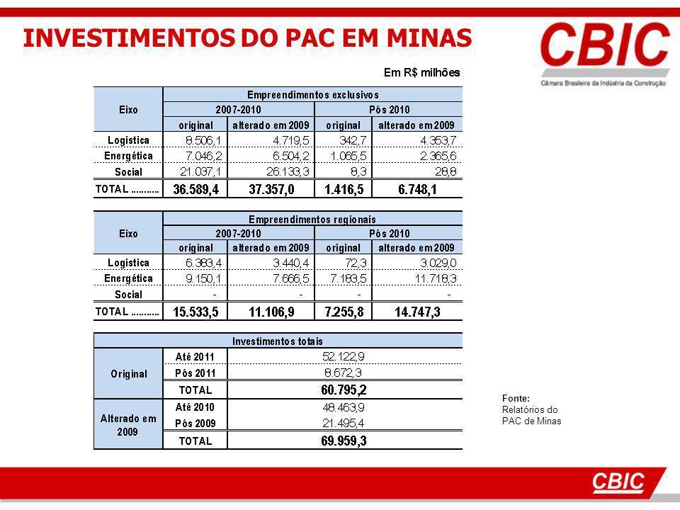 INVESTIMENTOS DO PAC EM MINAS