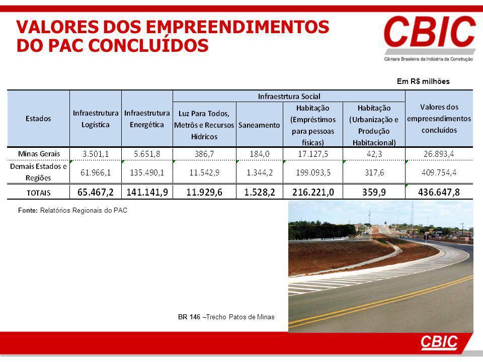 VALORES DOS EMPREENDIMENTOS DO PAC CONCLUÍDOS