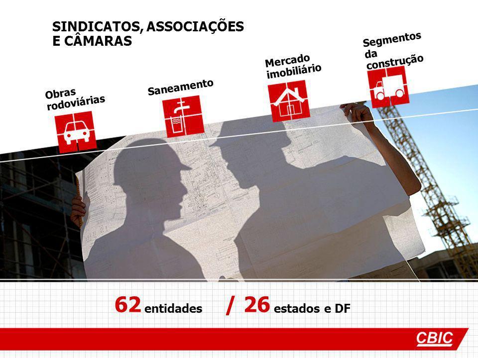 62 entidades / 26 estados e DF SINDICATOS, ASSOCIAÇÕES E CÂMARAS