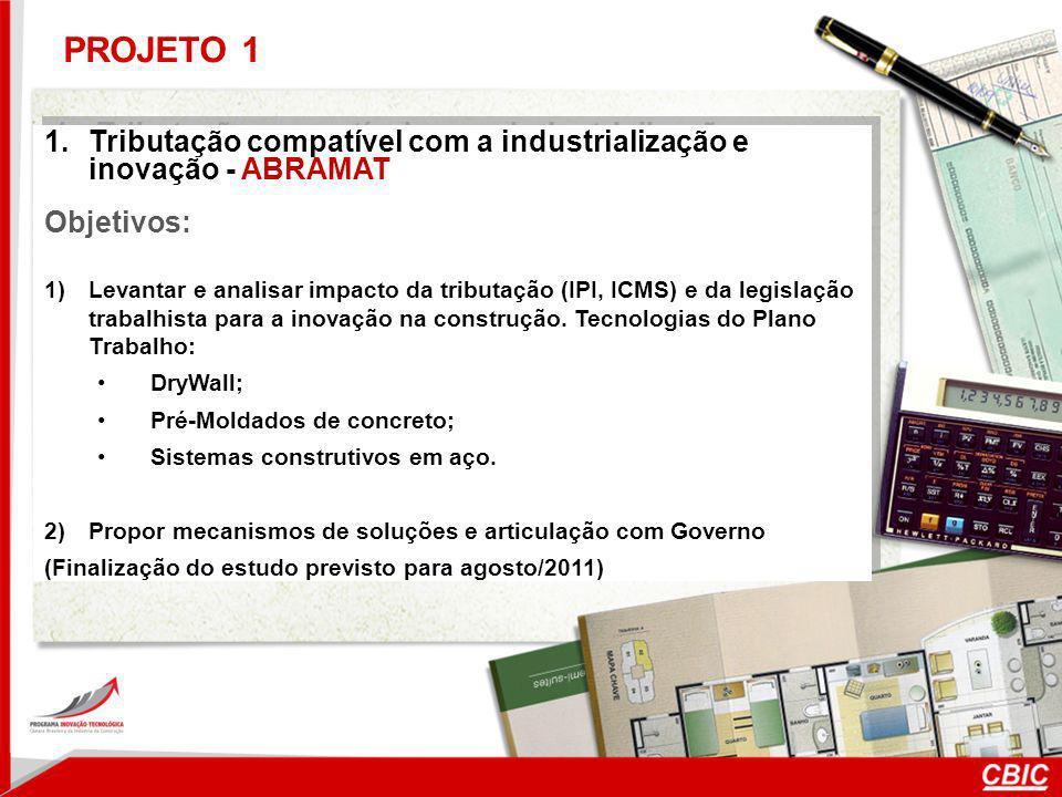 PROJETO 1 Tributação compatível com a industrialização e inovação - ABRAMAT. Objetivos: