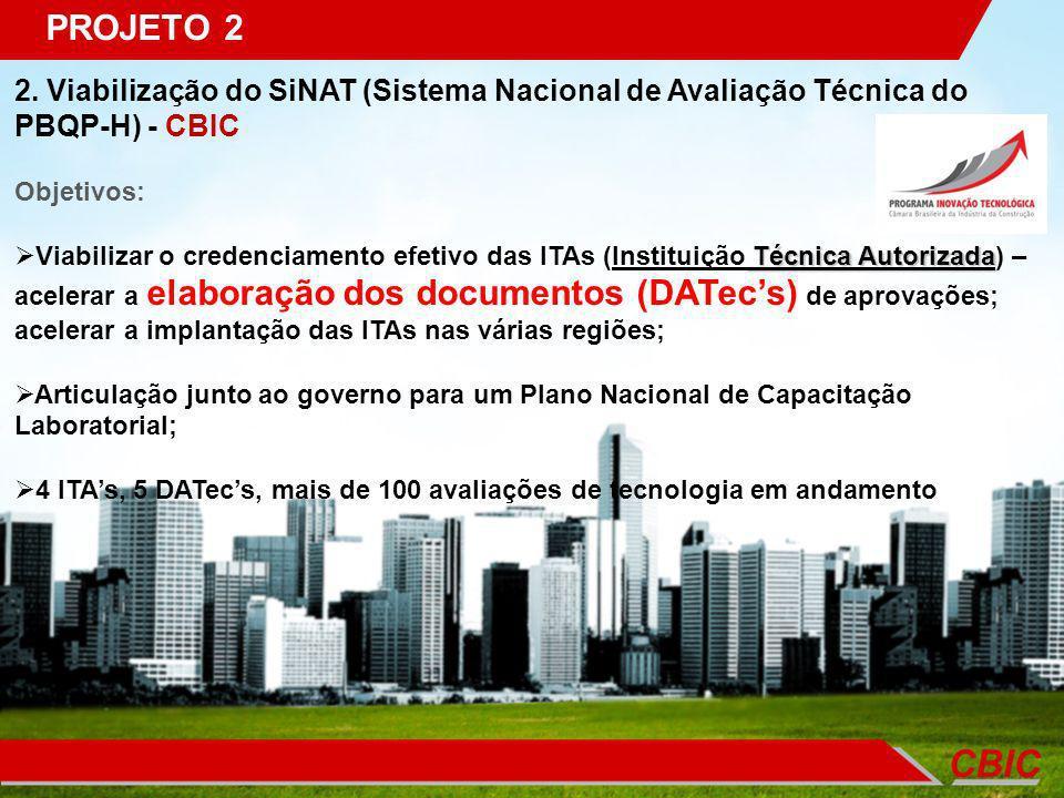PROJETO 2 2. Viabilização do SiNAT (Sistema Nacional de Avaliação Técnica do PBQP-H) - CBIC. Objetivos: