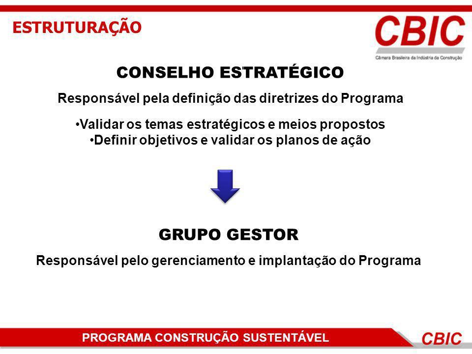 CONSELHO ESTRATÉGICO GRUPO GESTOR